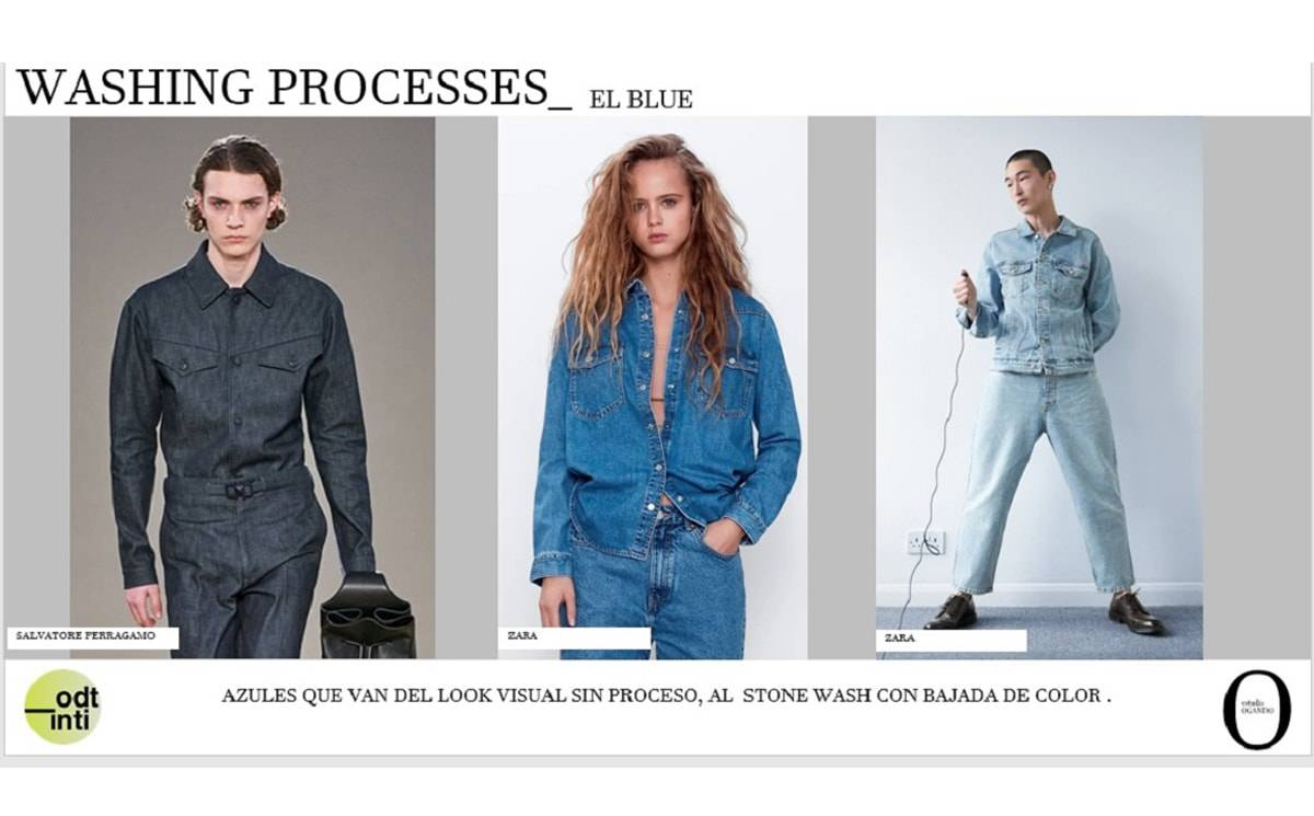 Moda denim 2021: tendencias en lavados